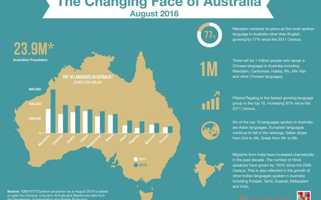 Top 10 Languages In Australia 2016